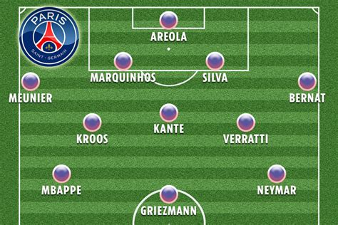 How PSG could line-up next season with Kroos, Kante and ...