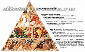 Похудеть на 10 кг меню с калориями