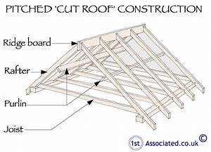 What Is The Good Way To Distinguish Rafter And Purlin In