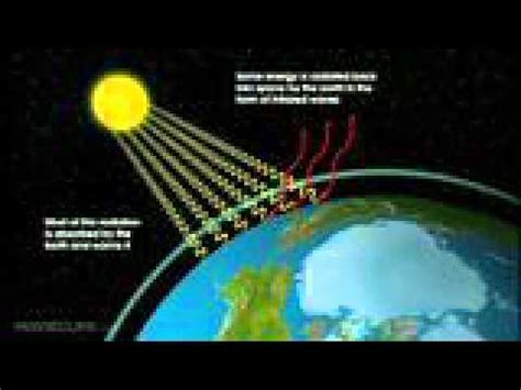 An Inconvenient Truth 1 10 Movie Clip Science Of Global Warming 2006 Hd Youtube