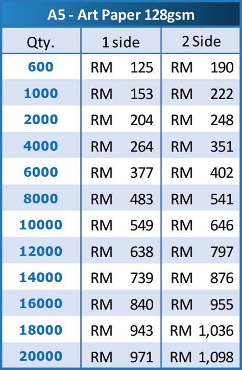 flyers price list ezcetakcom