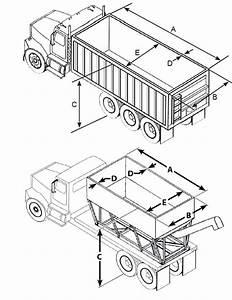 Receive A Free Quote On A Farm Truck Tarp Or Grain Trailer