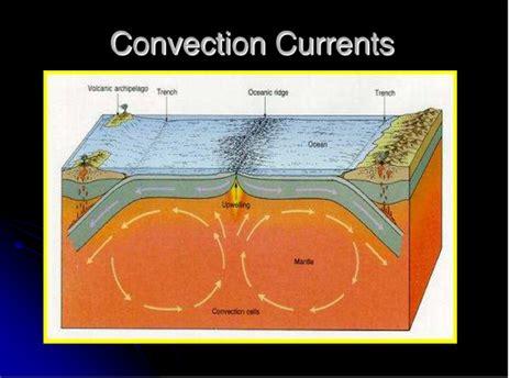 saulscience geology