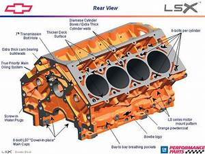 0810 4wdweb 01 Z Gm Lsx Crate Motor V8 Diagram