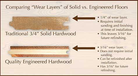 wood flooring thickness quality engineered flooring can be refinished and sanded nor cal floor design inc