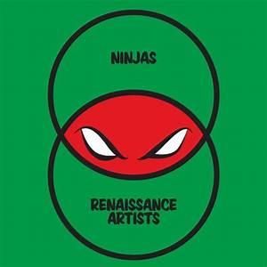 The Venn Diagram Shirt That Explains The Teenage Mutant