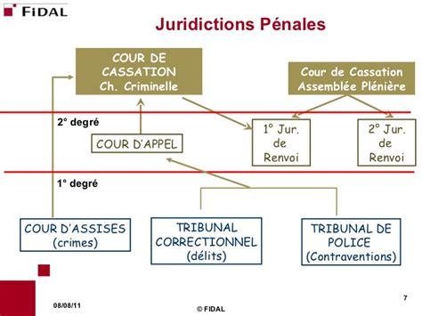 jurisprudence cour de cassation chambre sociale fidal responsabilités du dirigeant et délégation de pouvoirs