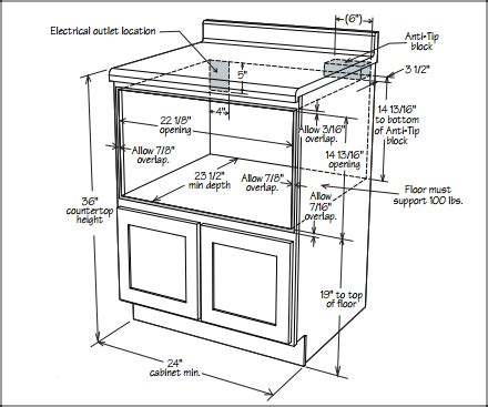 how wide is a microwave cabinet how to install a microwave drawer