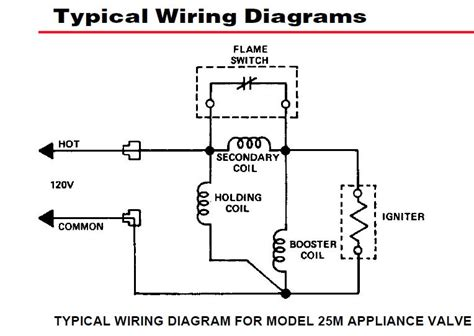 Typical Wiring by I Was Given A Dryer Maytag Neptune Mdg4000bww From A