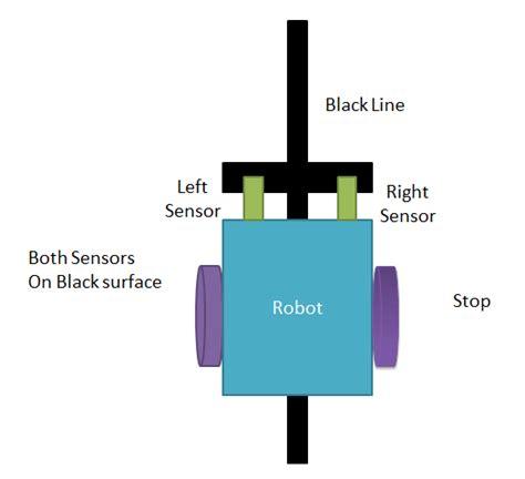 Arduino Line Follower Robot Code Circuit Diagram