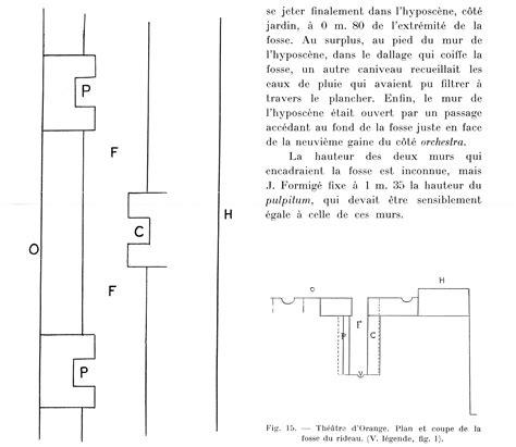 le rideau lyon programme le rideau de sc 232 ne du th 233 226 tre de lyon pers 233 e