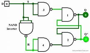 D Flip Flop Plc Ladder Logic
