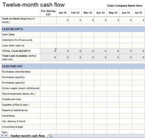 Annual Projection Template by Excel Flow Template Spreadsheet Templates For