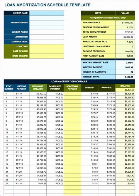 monthly amortization schedule excel template 10 monthly amortization schedule excel template exceltemplates exceltemplates