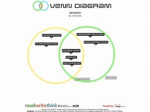 77 Venn Diagram English  Diagram Venn English