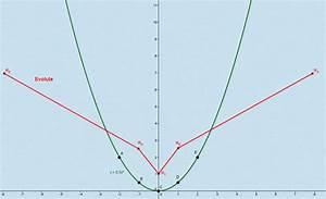 Krümmung Berechnen : evolute berechnen online kurse ~ Themetempest.com Abrechnung