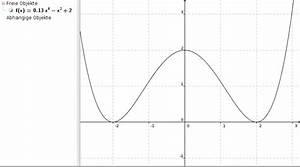 Nullstellen Berechnen Funktion 3 Grades : steckbriefaufgabe rekonstruktionen von funktionen symmetrisches polynom 4 grades mathelounge ~ Themetempest.com Abrechnung