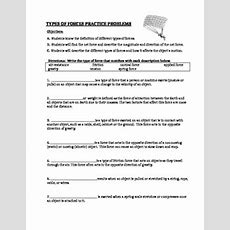 Types Of Forces Gravity, Friction, Applied, Normal Force Worksheet