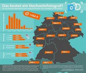 Was Kostet Ein Treppengeländer : was kostet ein hochzeitsfotograf infografik ~ Michelbontemps.com Haus und Dekorationen