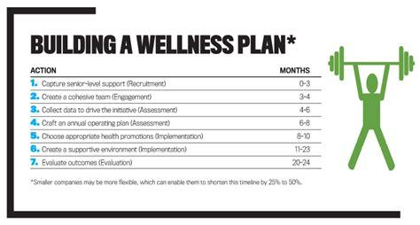 Wellness Plan Template - Costumepartyrun
