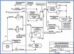 Refrigeration  Refrigeration Piping Diagrams