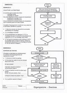 Les Organigrammes Ou Algorigrammes Et L U0026 39 Algorithme