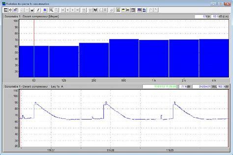 leslie acoustique correction isolation acoustique mesures d impact sonore bureau d 233 tudes