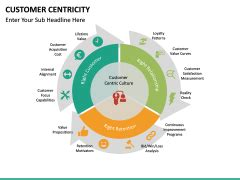 customer centricity powerpoint template sketchbubble