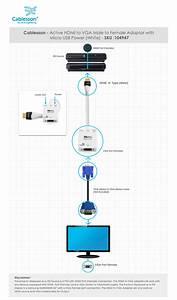 Vga Monitor Cable Wiring Diagram