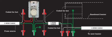 Common Household Circuit Wirings You Can Use For Your