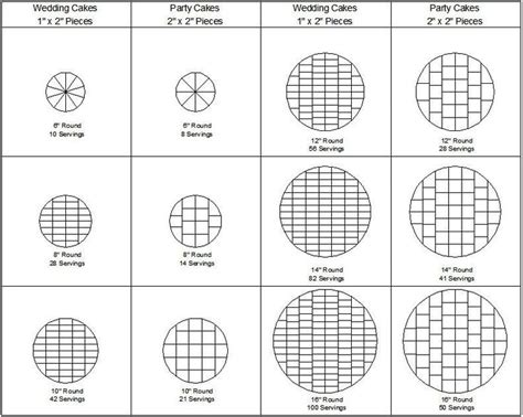 images  cake cutting guides  pinterest