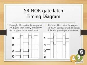 Sequential Logic Circuits Flip