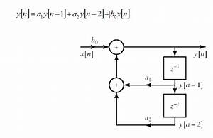 Linear Time Invariant Discrete Time Systems