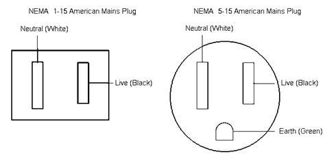 How Wire Polarized Plug David Simchi Levi