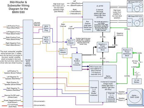bmw e92 radio wiring diagram somurich