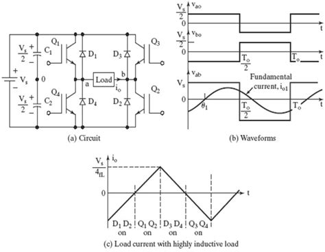 single phase bridge inverter power electronic systems applications and resources on