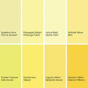 cooking with color when to use yellow in the kitchen With what kind of paint to use on kitchen cabinets for kids sticker books