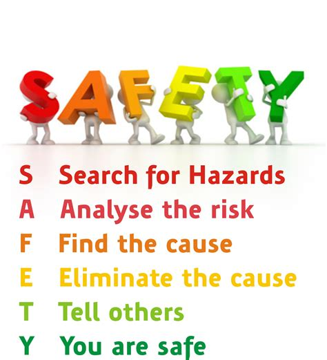 safety search analyse find eliminate