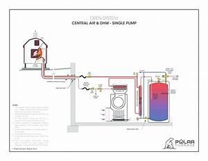 Suburban 6 Gallon Water Heater Wiring Diagram Circuit And Schematics Diagram  Water Furnace