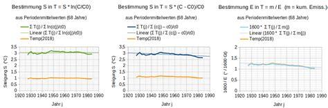 ausbildungsplätze 2019 köln climate data check analyse und interpretation 246 ffentlich