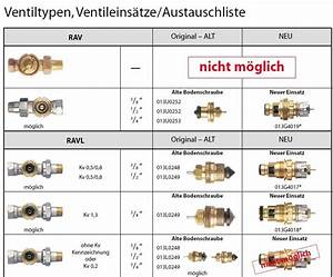 Danfoss Ravl Ventil : danfoss ventileinsatz set ravl f r bodenschraube 19mm 3 8 bis 3 4 ~ Orissabook.com Haus und Dekorationen