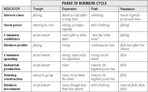 dwc virtual enterprise  filipinas lesson