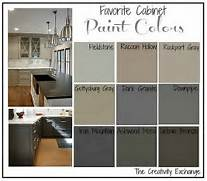 Paint Colors For Light Kitchen Cabinets by Cabinet Paint Colors On Pinterest