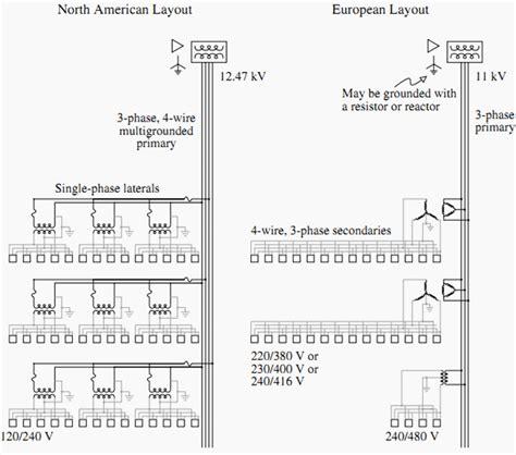 480 wiring motor europe wiring diagram