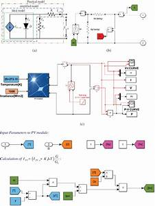 Modeling Of Pv Module In Matlab  Simulink  A  Different