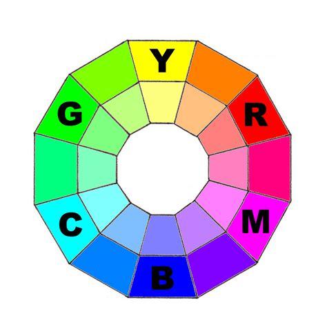 color wheel rgb jg1vgx understanding white balance on color wheel