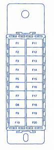 Daewoo Lanos 2003 Compartment Fuse Box  Block Circuit Breaker Diagram  U00bb Carfusebox