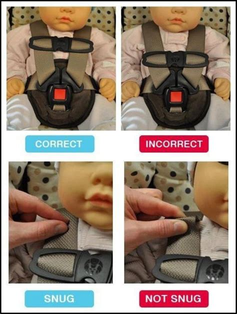 The Comprehensive Guide To Car Seat Safety Part Iii