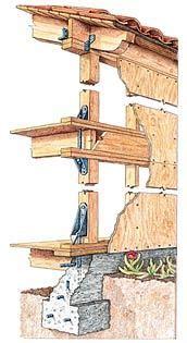 tying   house jlc  foundation framing