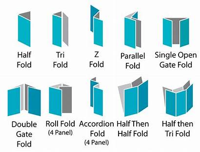 Brochure Brochures Fold Folds Flyer Printing Tri